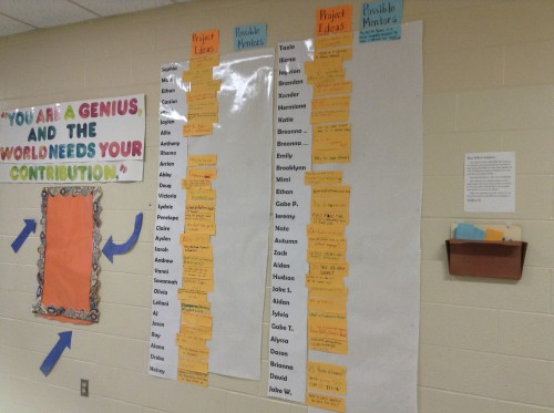 Genius Hour Board: Where people can check in with our projects, sign up to present, or sign up to be a mentor to our students
